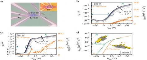 High-performance n-type black phosphorus transistors with type control via thickness and contact-metal engineering